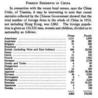 Listado de ciudadanos y empresas extranjeros en China, 1913
